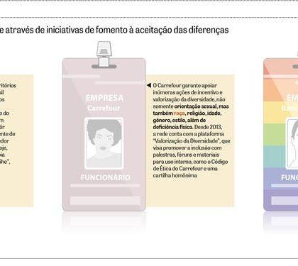 Dra. Maria Lucia fala sobre diversidade de gênero em matéria ao jornal DCI