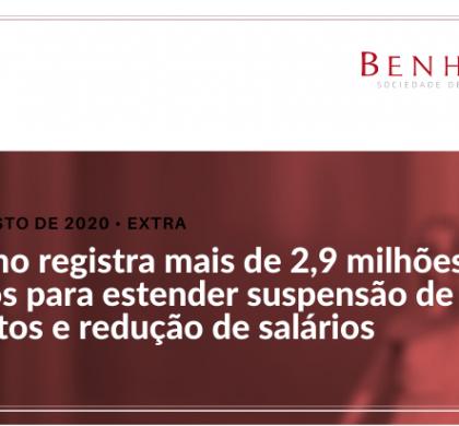 Governo registra mais de 2,9 milhões de acordos para estender suspensão de contratos e redução de salários